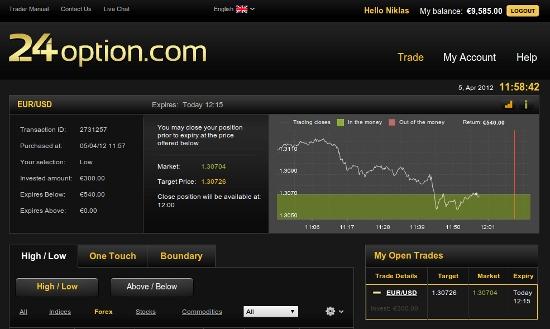 Trading 24 option opinioni