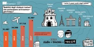 infografica_mobilità_2017_scuole _ok